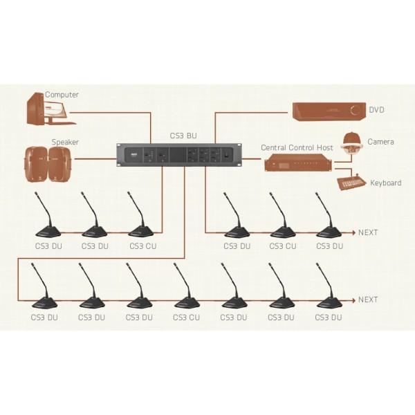 Базовый блок конференц-системы AKG CS3 BU