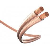 Акустические кабели (4)